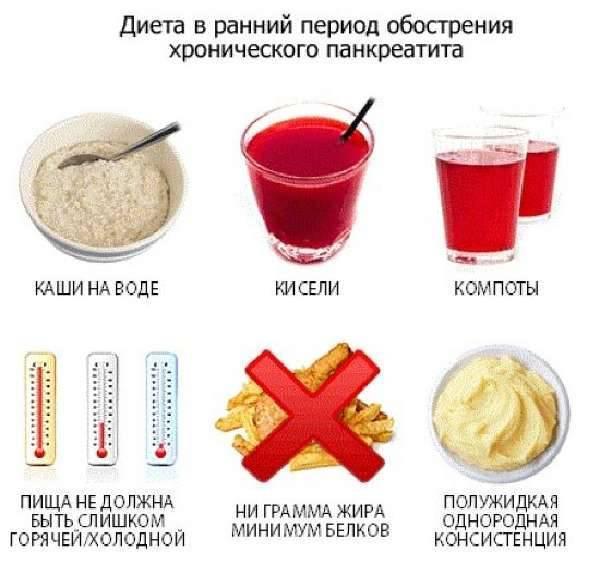 Можно ли есть грецкие орехи при панкреатите или нет? Когда кушать и сколько?