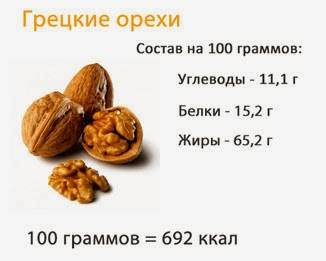 Грецкие орехи при похудении: польза для худеющих женщин и мужчин, и помогают ли снизить вес, как есть во время диеты, можно или нельзя на ночь, сколько принимать?