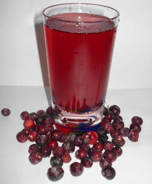 Компот из замороженных ягод рецепт с фото