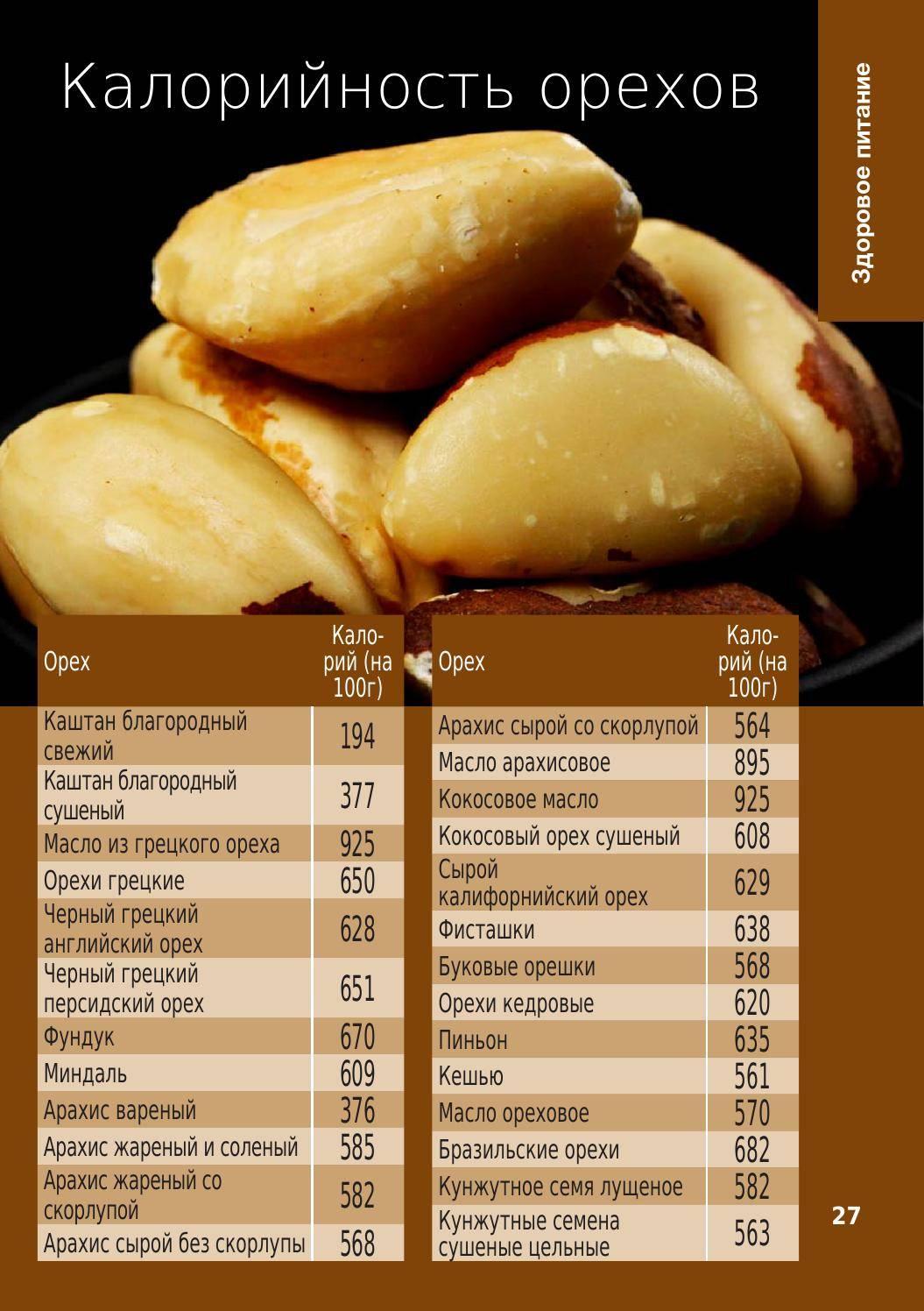 Сколько орехов можно съедать в день: какие полезны при похудении и лучше для диеты, а также фото порции в штуках с калорийностью