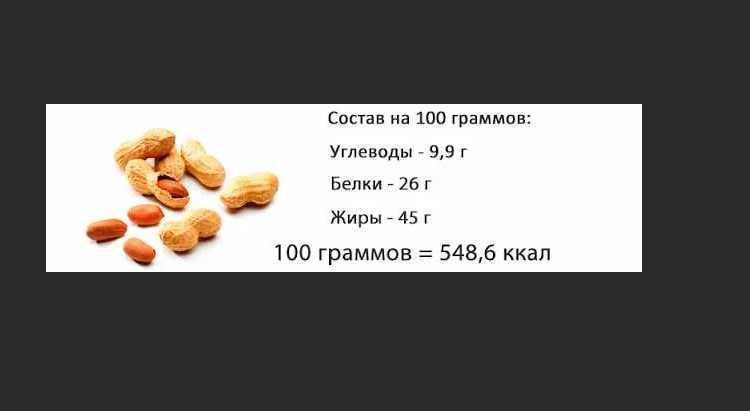 Соотношение бжу и калорийность арахиса свежего, соленого, жареного