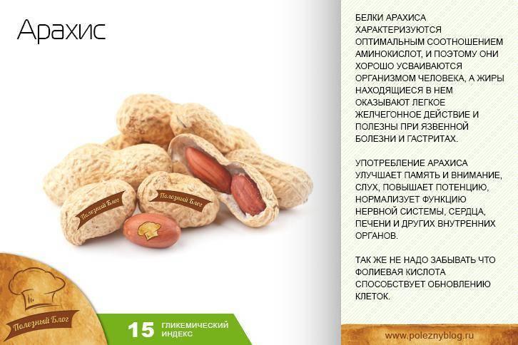 Арахис: польза и вред земляного ореха