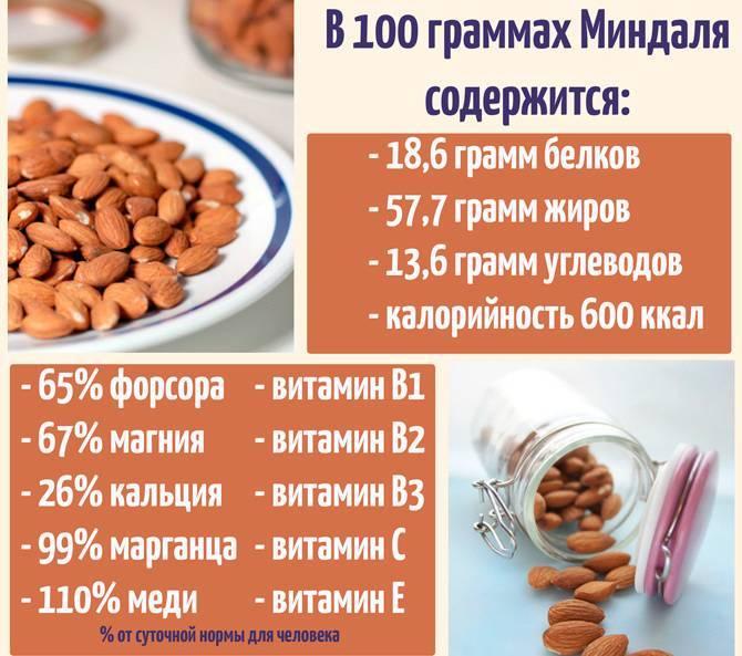 Все о калорийности кедровых орехов