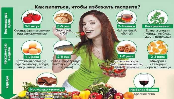 Заболевания желудка: можно ли есть орехи при гастрите