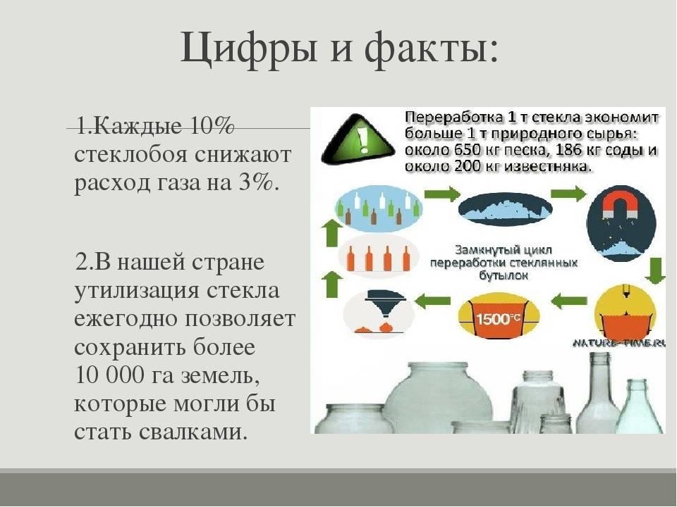 Зожник |   9 причин выбросить переработанные продукты