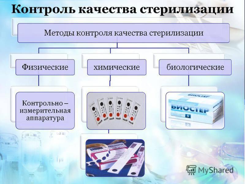 Стерилизация консервов. микробиологический контроль технологических операций