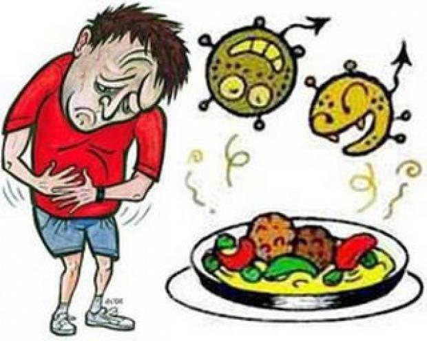 Пищевое отравление. симптомы, лечение, профилактика.