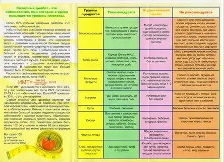 Орехи при сахарном диабете 2 типа — сахарный диабет