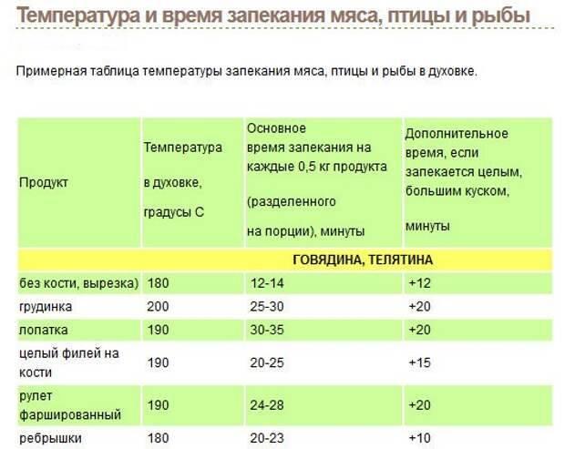 Как жарить семечки на сковороде, в духовке и другими способами :: syl.ru